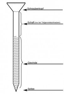 Skizze zum Aufbau einer Schraube