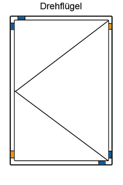 Position der Verglasungsklötze im Drehflügel