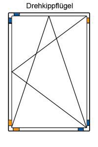 Position der Verglasungsklötze im Drehkippflügel