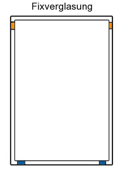 Position der Verglasungsklötze bei Fixverglasung