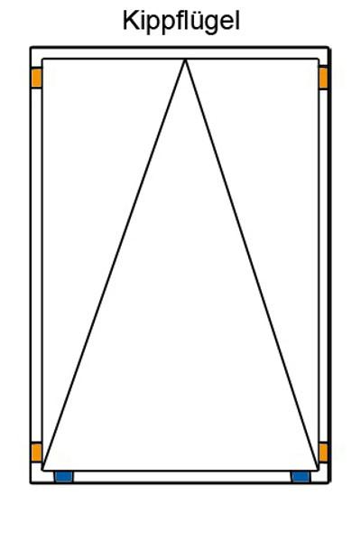 Position der Verglasungsklötze im Kippflügel