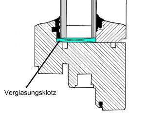 Position des Verglasungsklotzes im Rahmen