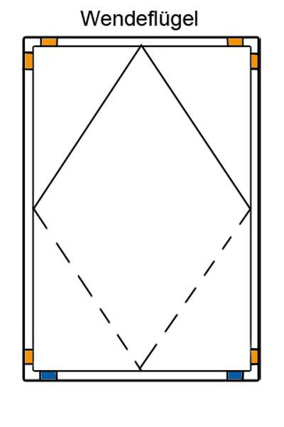 Position der Verglasungsklötze im Wendeflügel