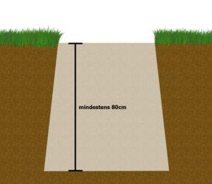 Querschnitt des trapetförmigen Lochs