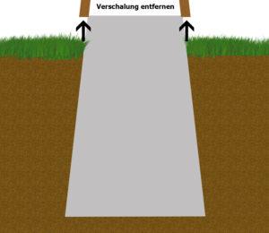 Querschnitt des Lochs mit ausgehärtetem Beton