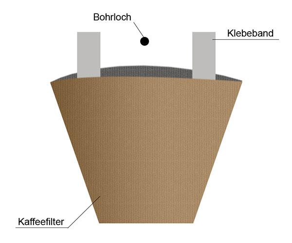 bohren ohne staub so bleibt die wohnung sauber befestigungsfuchs. Black Bedroom Furniture Sets. Home Design Ideas