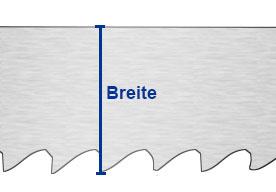 Breite eines Sägeblattes