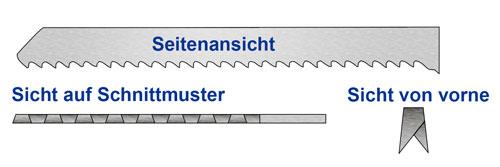 kreuzgeschliffen, konisch –> sauberer, präziser Schnitt