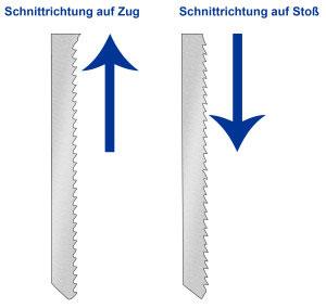 Unterschied zwischen Schnittrichtung auf Stoß und Zug