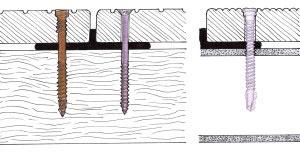 Detailansicht: Sitz der Schraube in einer Holzunterkonstruktion mit und ohne Unterkopfgewinde (links) und in einer Stahlunterkonstruktion (rechts)