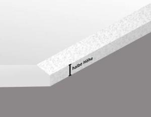 Die Stirnseite einer Rigipsplatte mit Fase