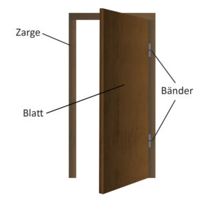 Aufbau einer Tür