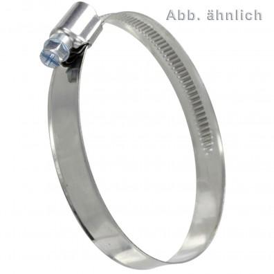 Schlauchschellen DIN 3017 - 12 mm Bandbreite - W2 - Edelstahl F1