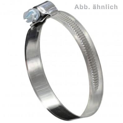 Schlauchschellen DIN 3017 - 12 mm Bandbreite - W4 - Edelstahl A2