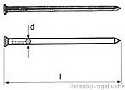 Skizze Drahtstifte/Nägel