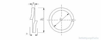 Federringe feuerverzinkt DIN 127 Form A