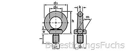 DIN 580 Ringschraube Skizze