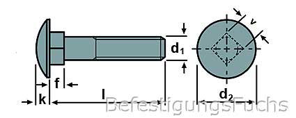 Flachrundschraube DIN 603 als Skizze