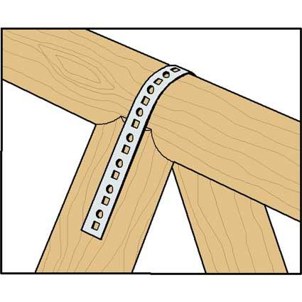 Skizze zur Befestigung von Lochband